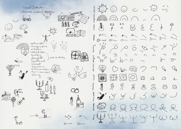 Personal logo – generating and refining ideas and thumbnail sketches  Visual diary, two-page spread – ink and digital, 2010