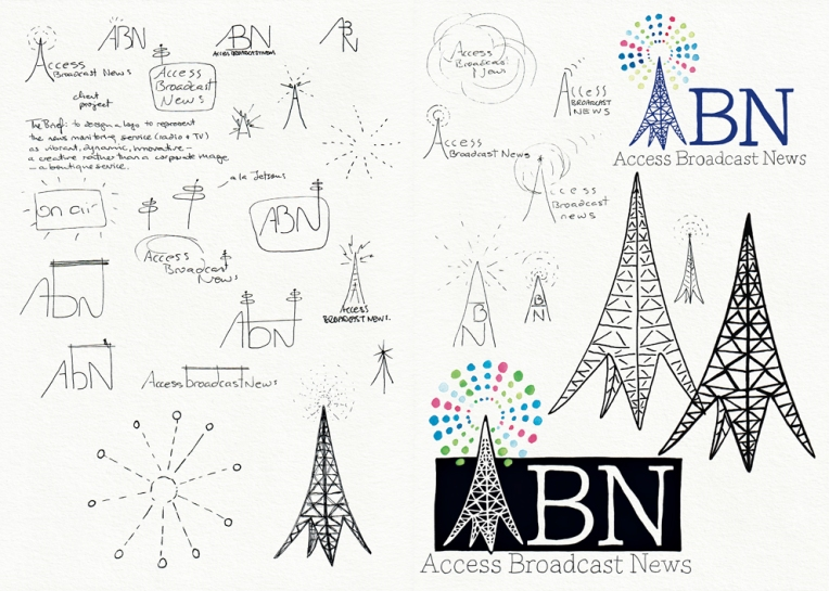 ABN logo – sketches and final design  Visual diary, two-page spread (student project, 2011)