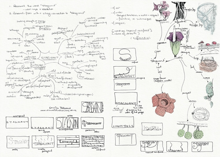 'Stagnant' billboard design – word map and sketches Visual diary, two-page spread (student project, 2011)